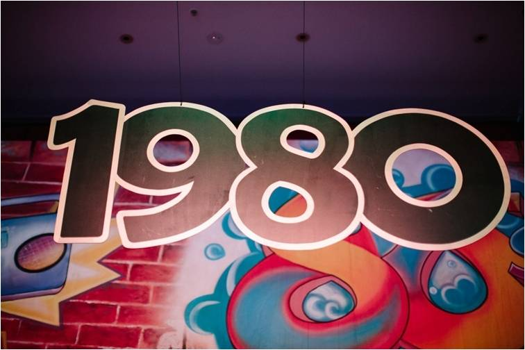 , Livin' in the 80's Theme – Product List